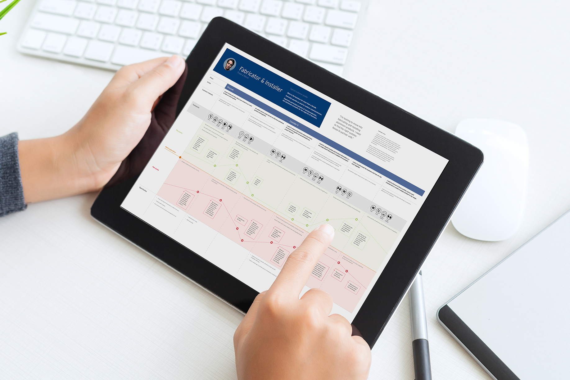customer journey mapping on an ipad